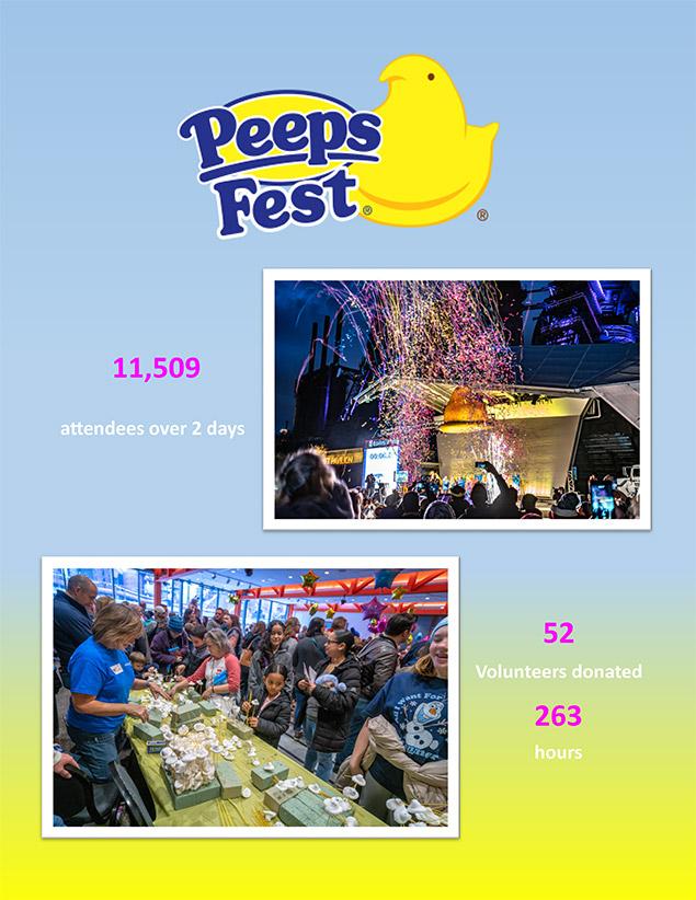 peepsfest-recap